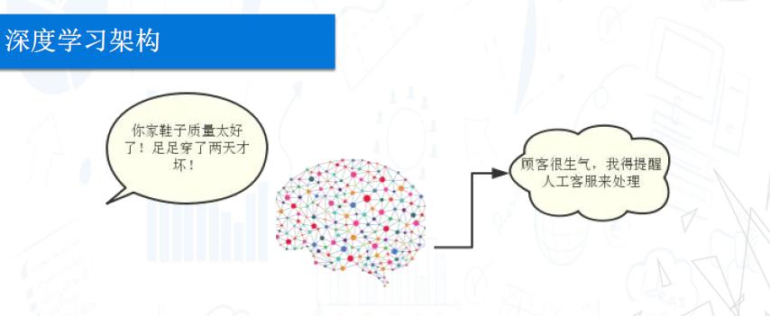 智能客服的技术发展历程,下一代智能客服的核心是什么? - 第8张  | 新闻中心